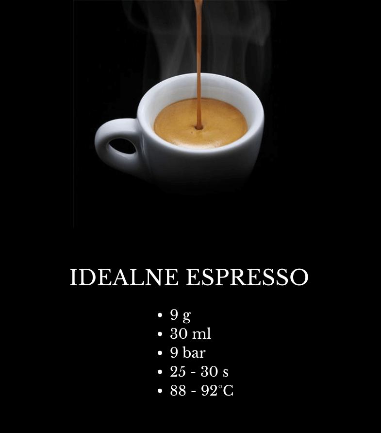 włoskie espresso przepis